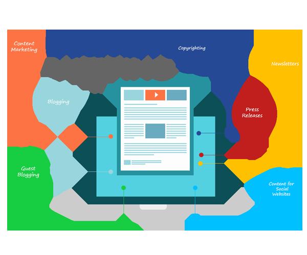 Content Marketing Agency UK